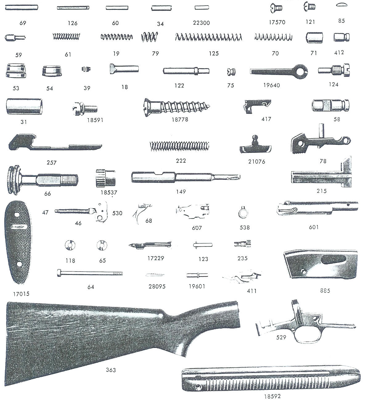 Remington Model 121 Actual Load