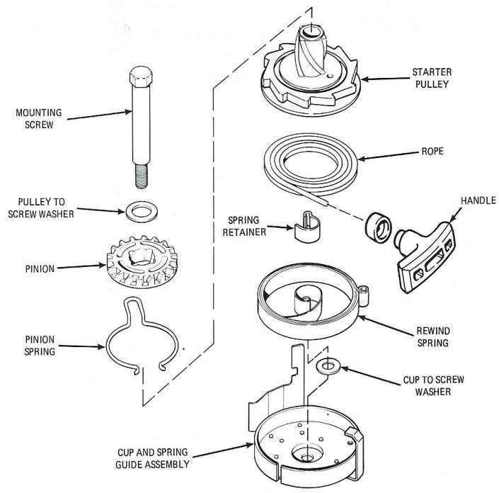 Wiring Diagram Of Ceiling Fan together with US7385528 likewise Hunter Douglas Wiring Diagram moreover Blade arms   ceiling fans also Wiring A 3 Way Switch. on hunter ceiling fan motor wiring diagram