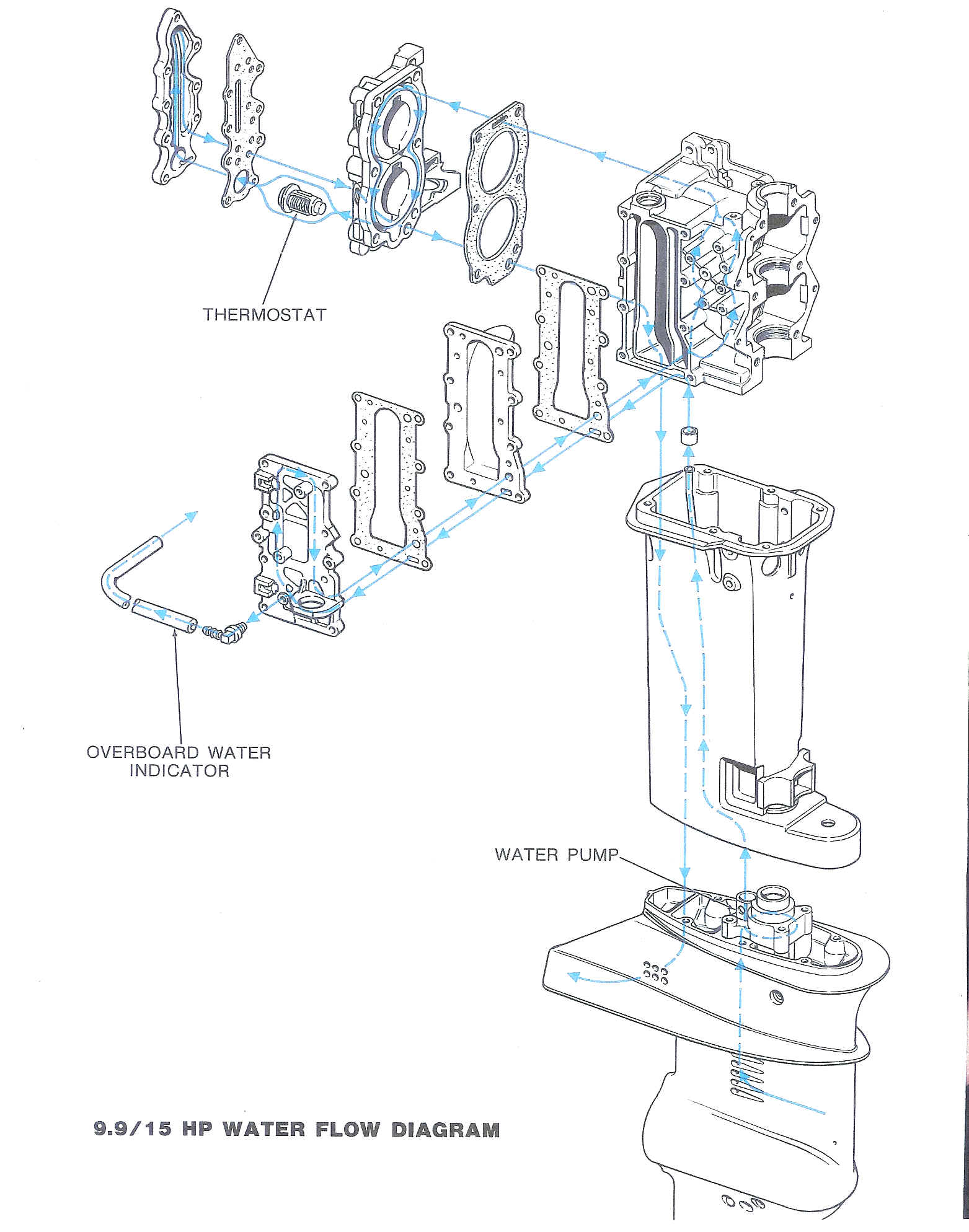 water_passage maintaining johnson evinrude 9 9 part 1 50 HP Mercury Outboard Wiring Diagram at edmiracle.co