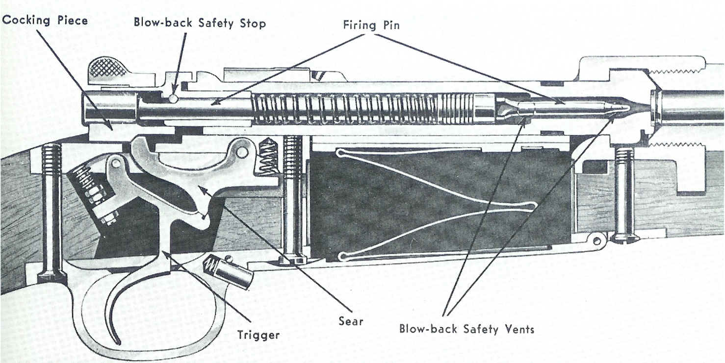 Remington Model 700 Parts Diagram Not Lossing Wiring 1187 Winchester 70 Bolt Schematic Get Free List 7400 Barrell Site